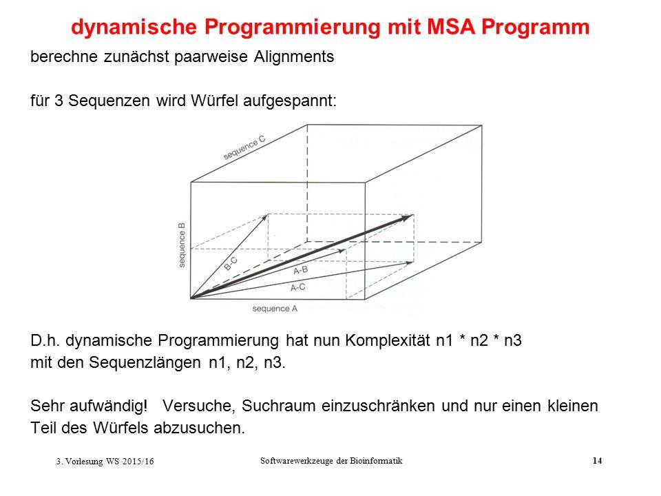 Softwarewerkzeuge der Bioinformatik14 berechne zunächst paarweise Alignments für 3 Sequenzen wird Würfel aufgespannt: D.h.