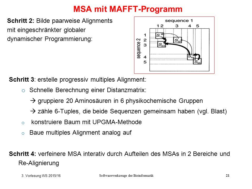 MSA mit MAFFT-Programm Schritt 3: erstelle progressiv multiples Alignment: o Schnelle Berechnung einer Distanzmatrix:  gruppiere 20 Aminosäuren in 6 physikochemische Gruppen  zähle 6-Tuples, die beide Sequenzen gemeinsam haben (vgl.