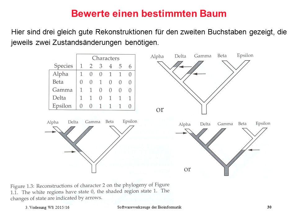 Softwarewerkzeuge der Bioinformatik30 Bewerte einen bestimmten Baum Hier sind drei gleich gute Rekonstruktionen für den zweiten Buchstaben gezeigt, die jeweils zwei Zustandsänderungen benötigen.