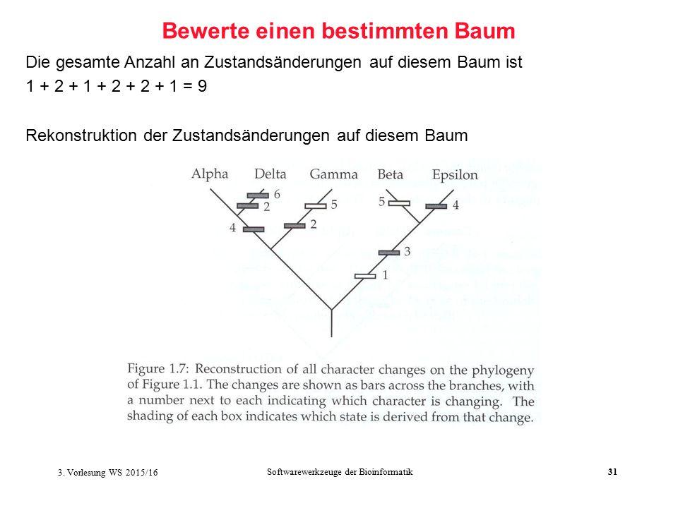 Softwarewerkzeuge der Bioinformatik31 Bewerte einen bestimmten Baum Die gesamte Anzahl an Zustandsänderungen auf diesem Baum ist 1 + 2 + 1 + 2 + 2 + 1 = 9 Rekonstruktion der Zustandsänderungen auf diesem Baum 3.