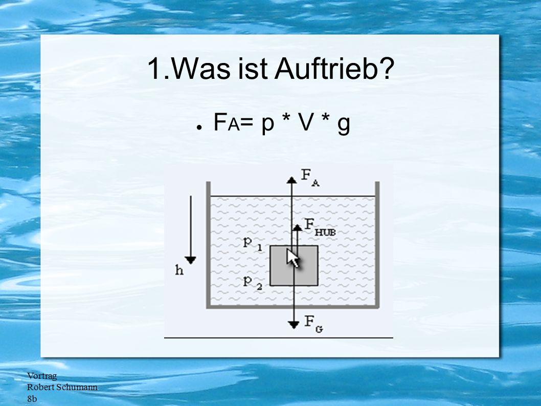Vortrag Robert Schumann 8b 1.Was ist Auftrieb? ● F A = p * V * g