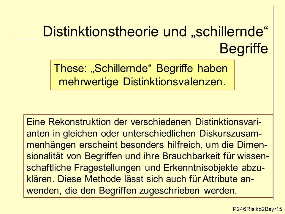"""P246Risiko2Bayr15 Distinktionstheorie und """"schillernde Begriffe These: """"Schillernde Begriffe haben mehrwertige Distinktionsvalenzen."""