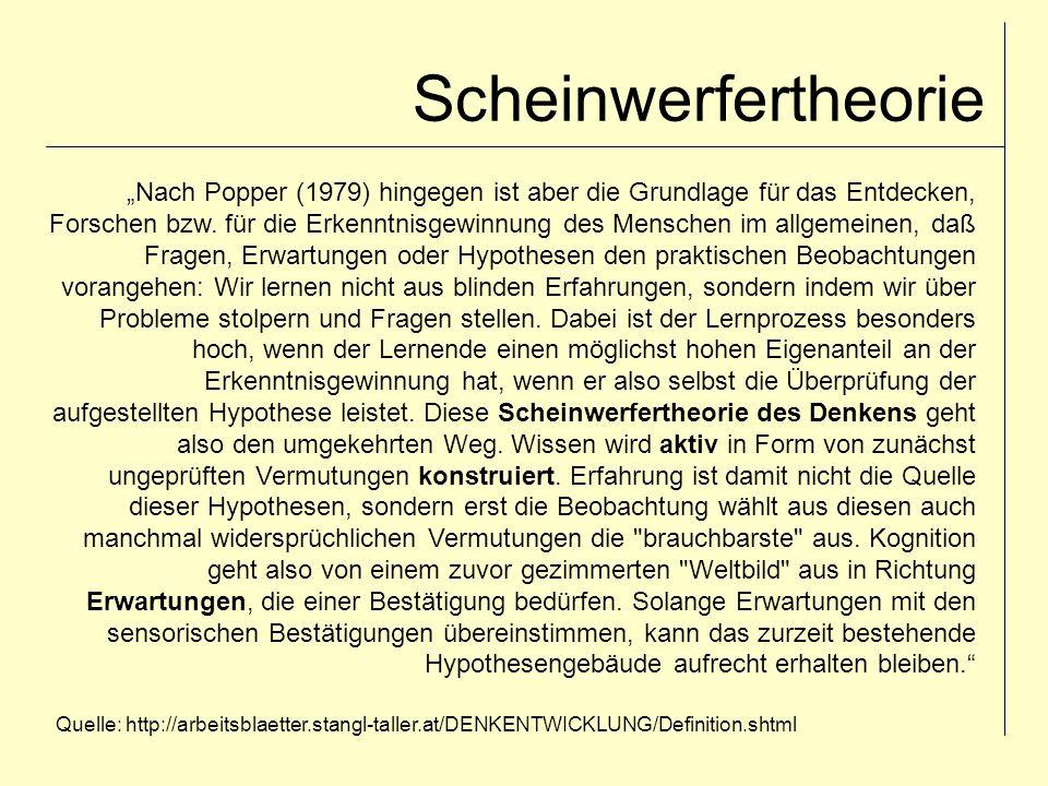"""Scheinwerfertheorie """"Nach Popper (1979) hingegen ist aber die Grundlage für das Entdecken, Forschen bzw."""