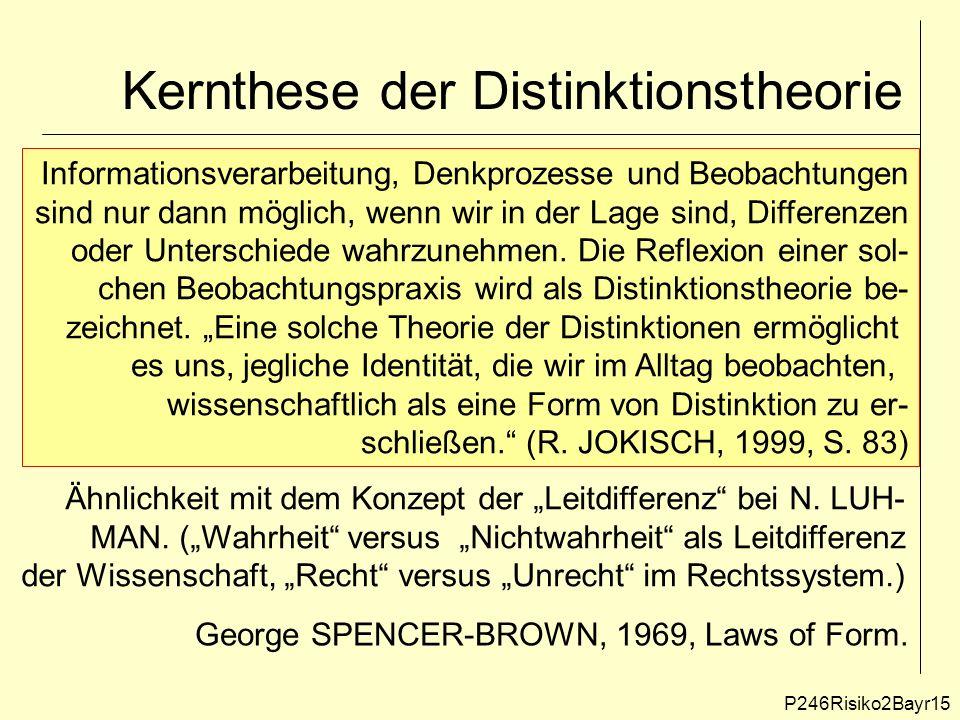Kernthese der Distinktionstheorie Informationsverarbeitung, Denkprozesse und Beobachtungen sind nur dann möglich, wenn wir in der Lage sind, Differenzen oder Unterschiede wahrzunehmen.