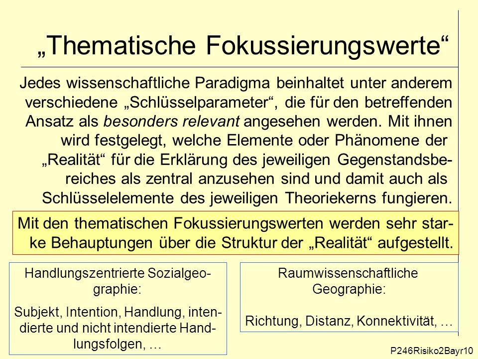 Hintergrundtheorien.P246Risiko2Bayr21 Systemtheorien 2.