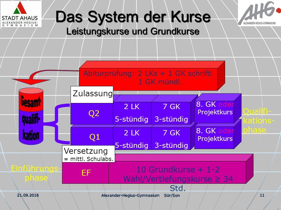 21.09.2016 Alexander-Hegius-Gymnasium Sür/Son 11 Das System der Kurse Leistungskurse und Grundkurse EF 10 Grundkurse + 1-2 Wahl/Vertiefungskurse ≥ 34 Std.