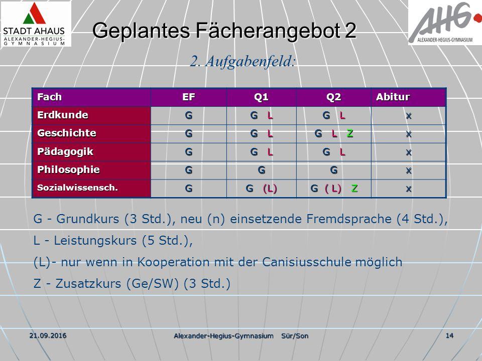 21.09.2016 Alexander-Hegius-Gymnasium Sür/Son 14 2.