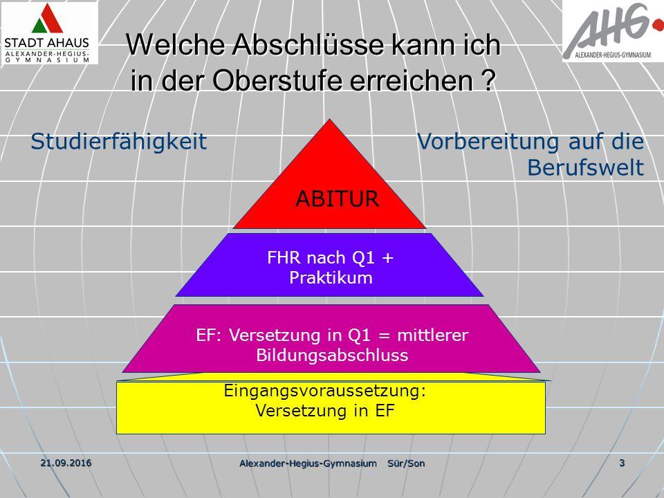 21.09.2016 Alexander-Hegius-Gymnasium Sür/Son 3 Eingangsvoraussetzung: Versetzung in EF Welche Abschlüsse kann ich in der Oberstufe erreichen .