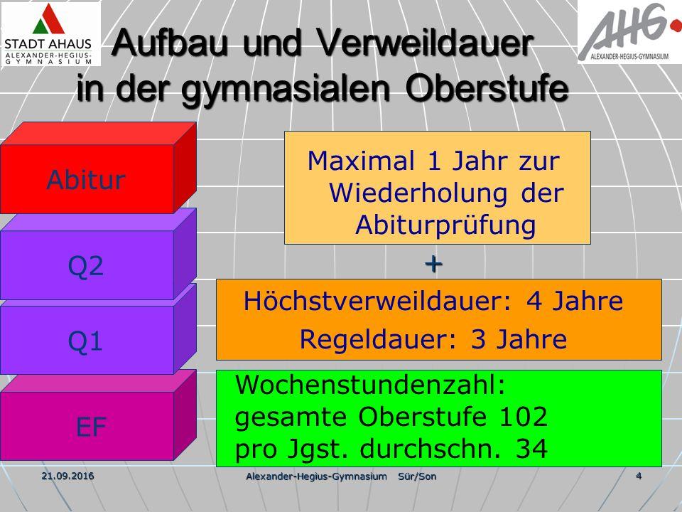 21.09.2016 Alexander-Hegius-Gymnasium Sür/Son 15 3.