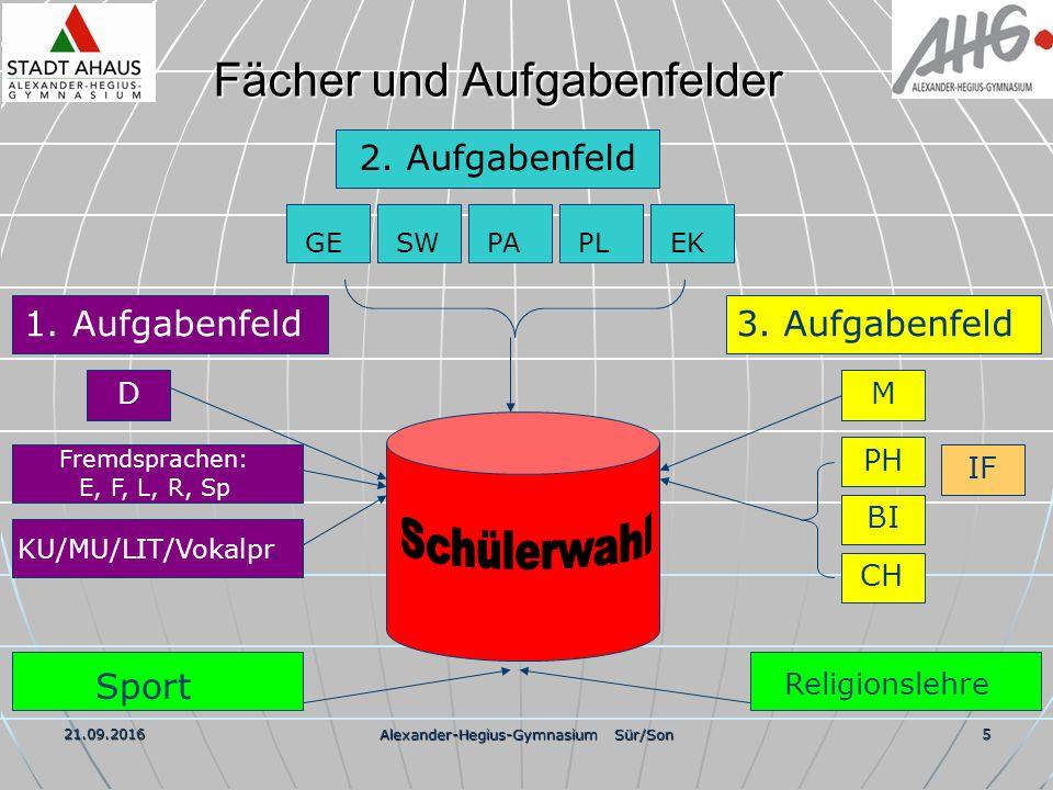 21.09.2016 Alexander-Hegius-Gymnasium Sür/Son 5 Fächer und Aufgabenfelder 2.