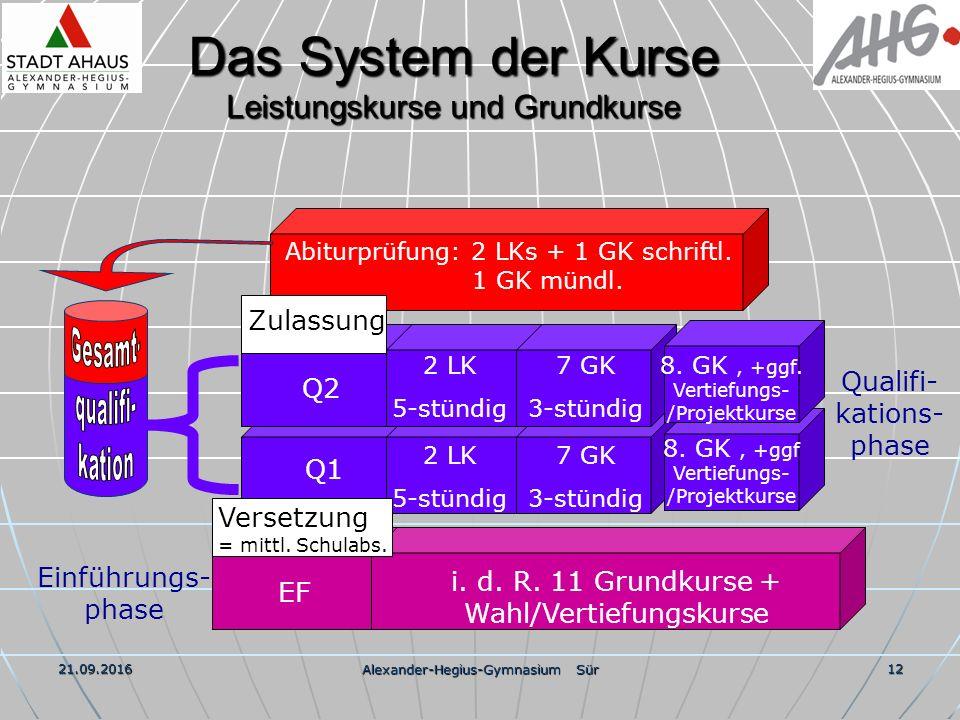 21.09.2016 Alexander-Hegius-Gymnasium Sür 12 Das System der Kurse Leistungskurse und Grundkurse EF i.