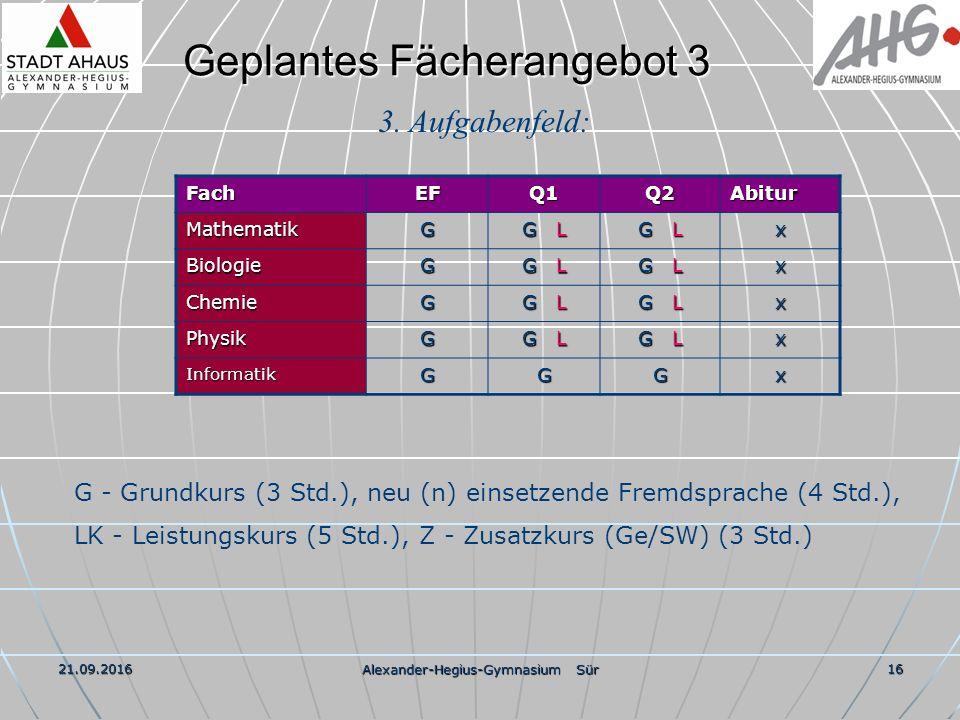 21.09.2016 Alexander-Hegius-Gymnasium Sür 16 3.