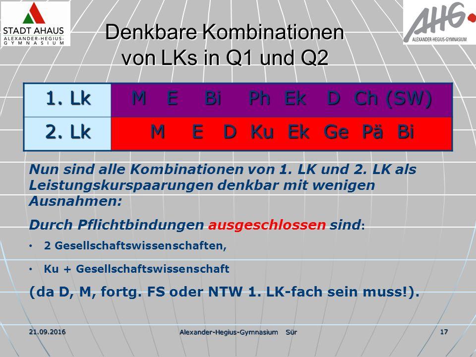 21.09.2016 Alexander-Hegius-Gymnasium Sür 17 Denkbare Kombinationen von LKs in Q1 und Q2 1.