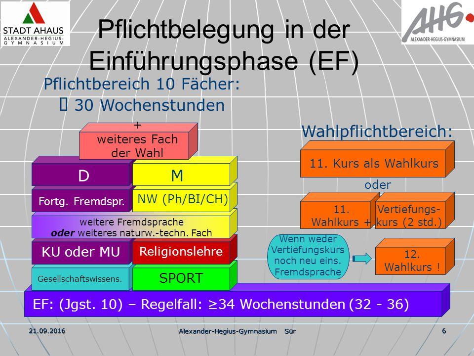 21.09.2016 Alexander-Hegius-Gymnasium Sür 6 Pflichtbelegung in der Einführungsphase (EF) EF: (Jgst.