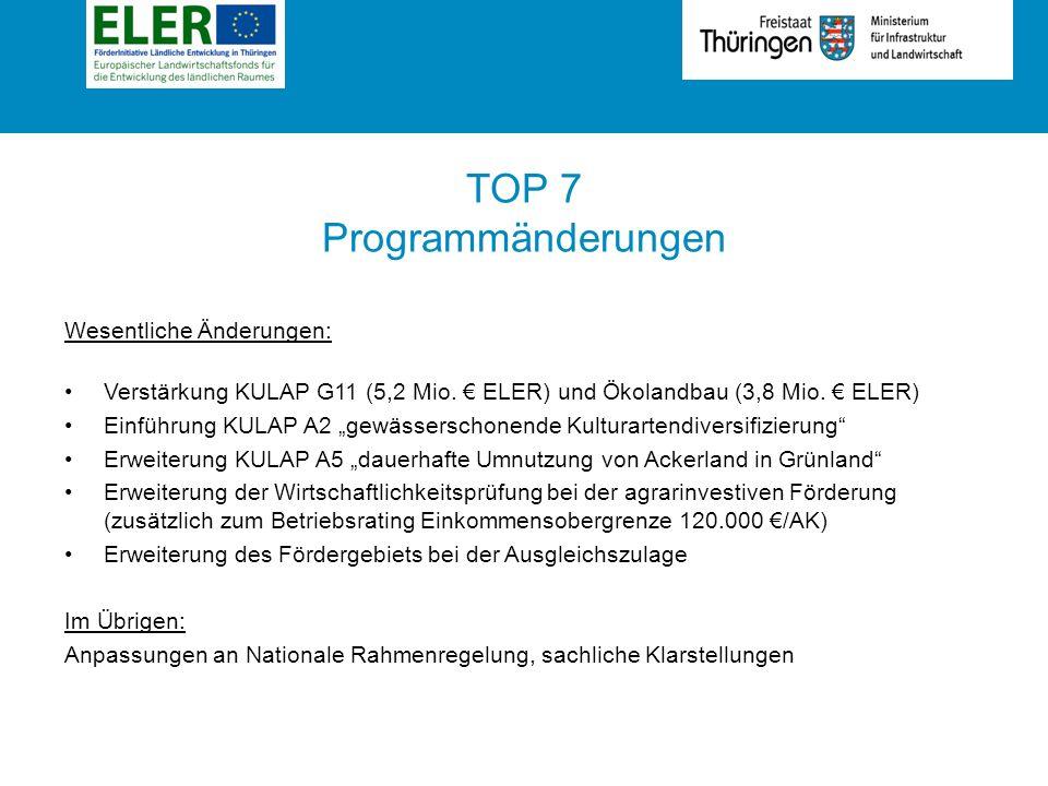 Rubrik TOP 7 Programmänderungen Wesentliche Änderungen: Verstärkung KULAP G11 (5,2 Mio.