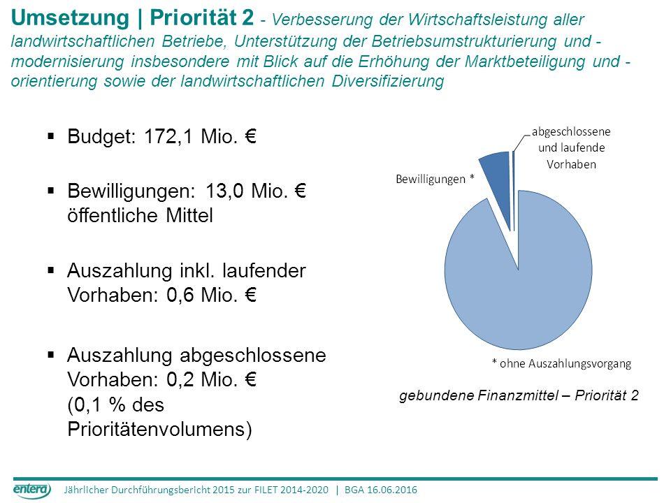 Jährlicher Durchführungsbericht 2015 zur FILET 2014-2020 | BGA 16.06.2016 135,3 Mio.