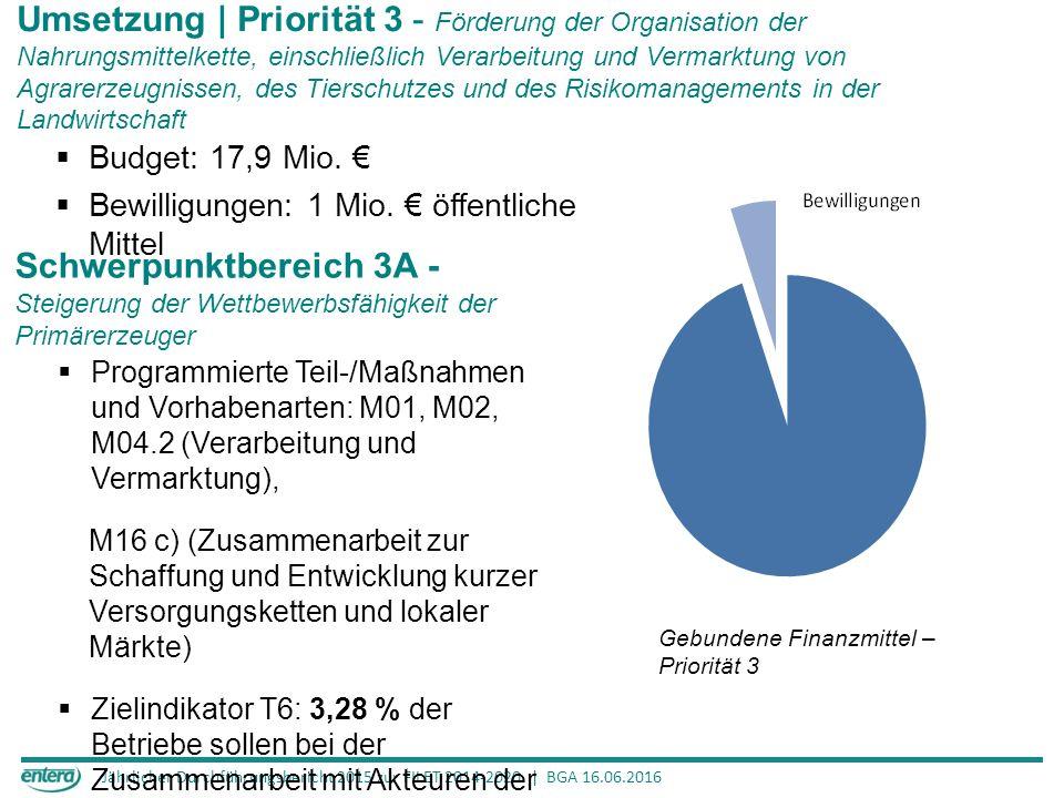 Jährlicher Durchführungsbericht 2015 zur FILET 2014-2020 | BGA 16.06.2016 Umsetzung | Priorität 3 - Förderung der Organisation der Nahrungsmittelkette, einschließlich Verarbeitung und Vermarktung von Agrarerzeugnissen, des Tierschutzes und des Risikomanagements in der Landwirtschaft Gebundene Finanzmittel – Priorität 3 Schwerpunktbereich 3A - Steigerung der Wettbewerbsfähigkeit der Primärerzeuger  Programmierte Teil-/Maßnahmen und Vorhabenarten: M01, M02, M04.2 (Verarbeitung und Vermarktung), M16 c) (Zusammenarbeit zur Schaffung und Entwicklung kurzer Versorgungsketten und lokaler Märkte)  Zielindikator T6: 3,28 % der Betriebe sollen bei der Zusammenarbeit mit Akteuren der Versorgungskette unterstützt werden  Budget: 17,9 Mio.