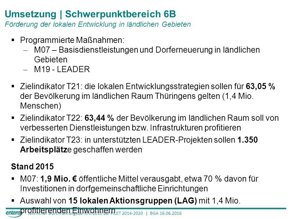 Jährlicher Durchführungsbericht 2015 zur FILET 2014-2020 | BGA 16.06.2016 Umsetzung | Schwerpunktbereich 6B Förderung der lokalen Entwicklung in ländlichen Gebieten  Programmierte Maßnahmen:  M07 – Basisdienstleistungen und Dorferneuerung in ländlichen Gebieten  M19 - LEADER  Zielindikator T21: die lokalen Entwicklungsstrategien sollen für 63,05 % der Bevölkerung im ländlichen Raum Thüringens gelten (1,4 Mio.