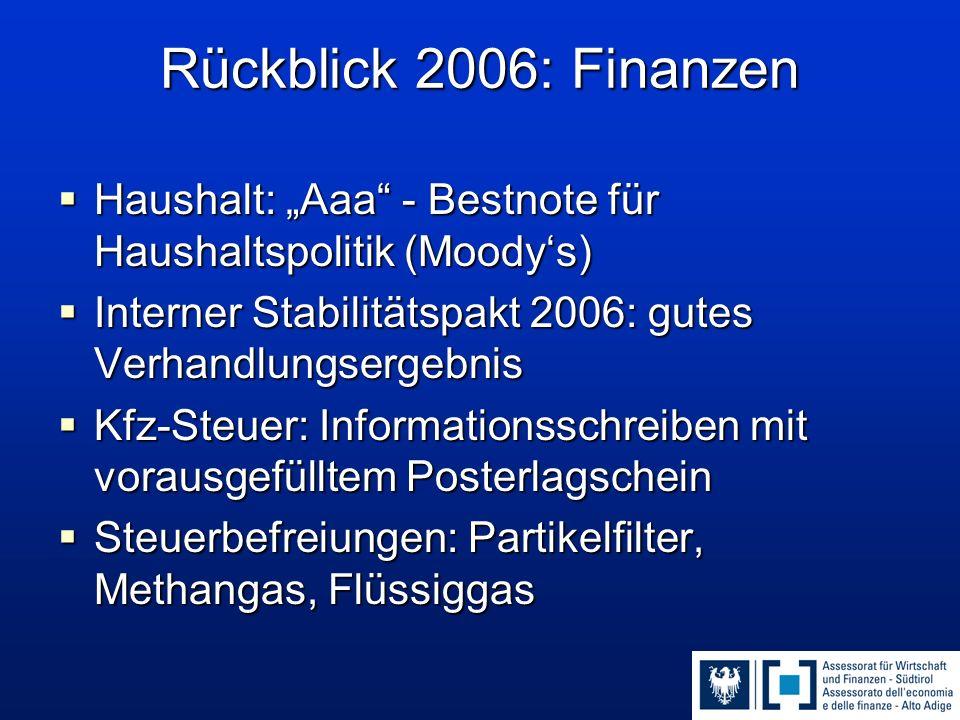 """Rückblick 2006: Finanzen  Haushalt: """"Aaa"""" - Bestnote für Haushaltspolitik (Moody's)  Interner Stabilitätspakt 2006: gutes Verhandlungsergebnis  Kfz"""