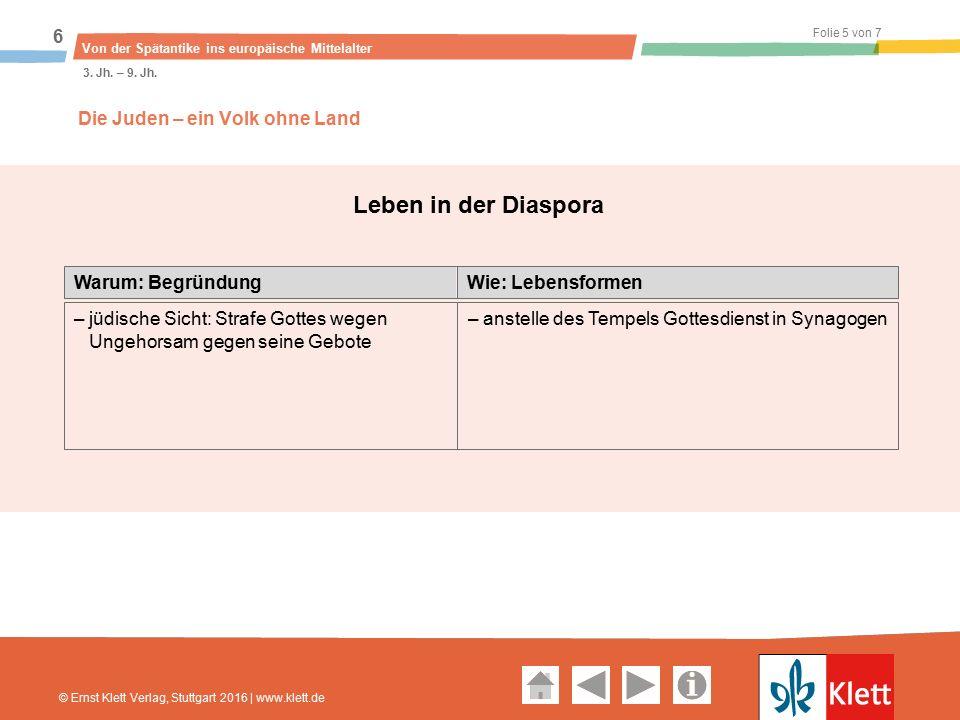 Geschichte und Geschehen Oberstufe Folie 5 von 7 Von der Spätantike ins europäische Mittelalter 6 3.