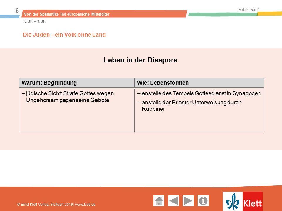 Geschichte und Geschehen Oberstufe Folie 6 von 7 Von der Spätantike ins europäische Mittelalter 6 3.
