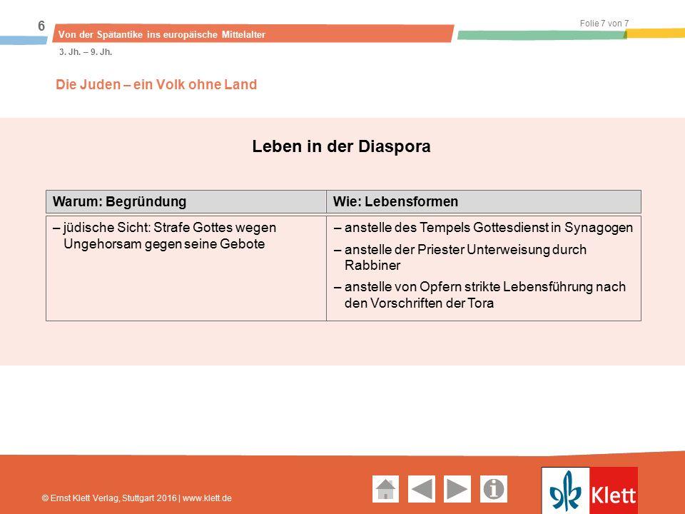 Geschichte und Geschehen Oberstufe Folie 7 von 7 Von der Spätantike ins europäische Mittelalter 6 3.
