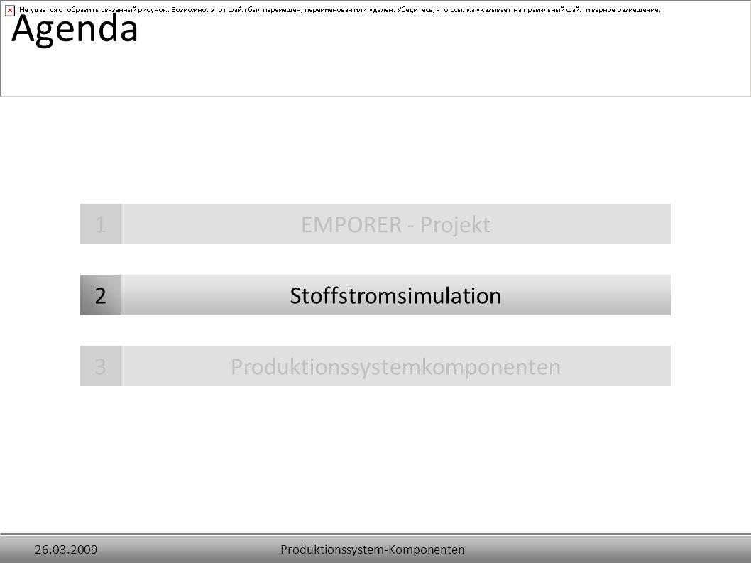 Produktionssystem-Komponenten26.03.2009 Agenda EMPORER - Projekt1 Stoffstromsimulation2 Produktionssystemkomponenten3