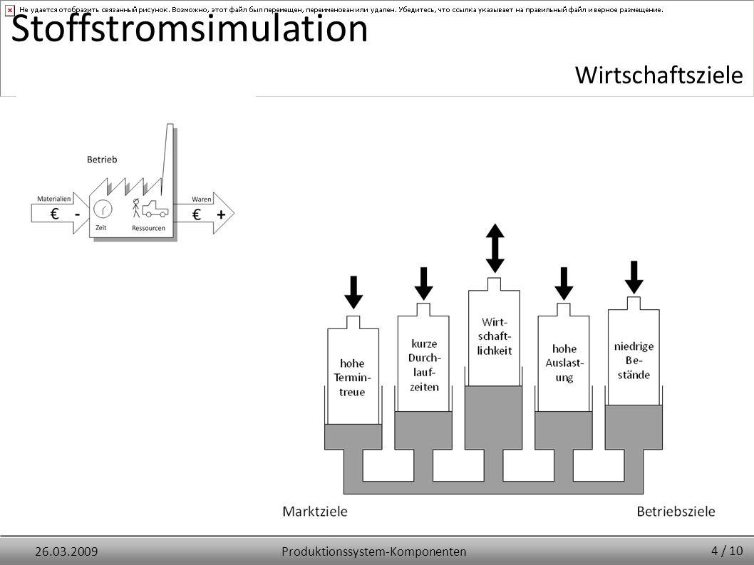 Produktionssystem-Komponenten26.03.2009 Stoffstromsimulation Wirtschaftsziele 4 / 10
