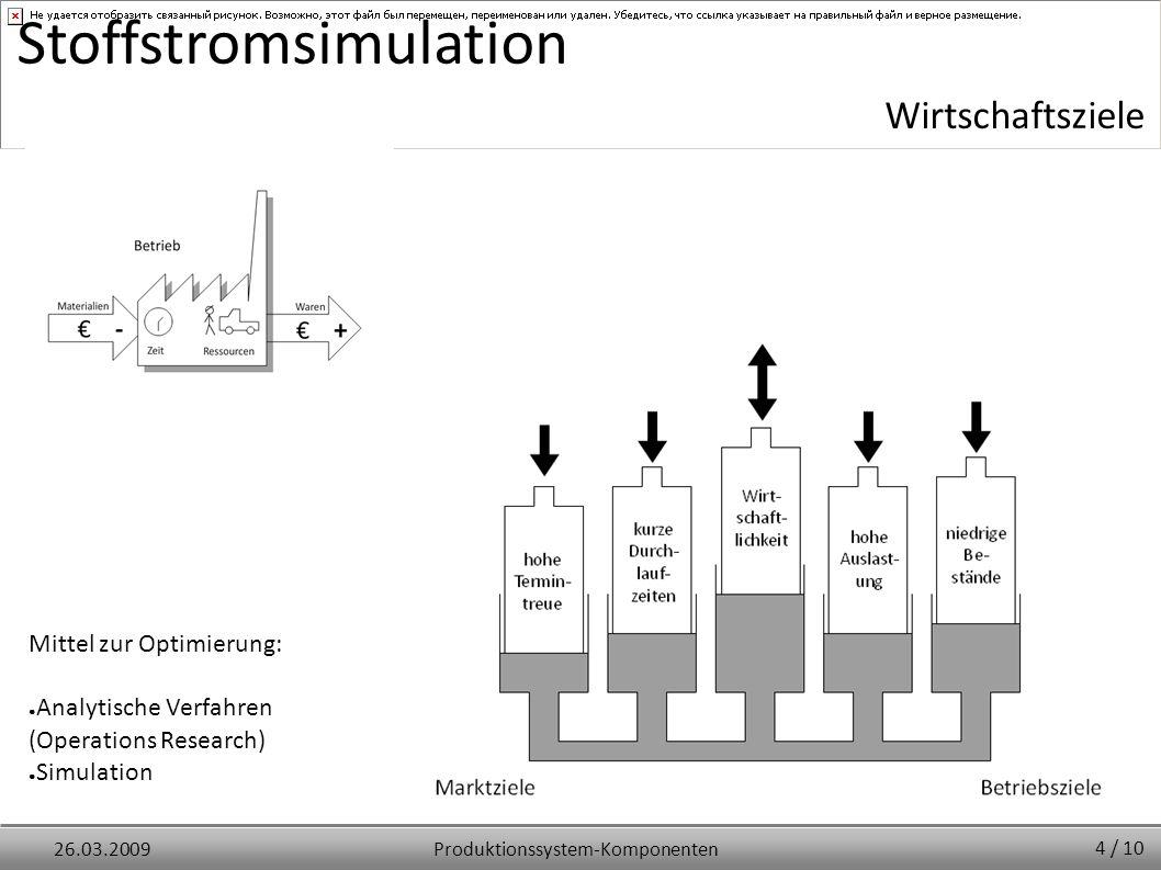 Produktionssystem-Komponenten26.03.2009 Stoffstromsimulation Mittel zur Optimierung: ● Analytische Verfahren (Operations Research) ● Simulation Wirtschaftsziele 4 / 10