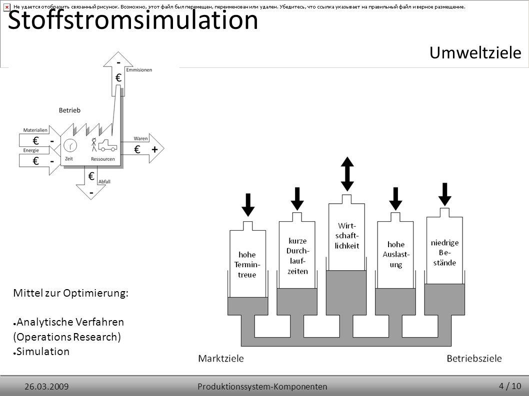 Produktionssystem-Komponenten26.03.2009 Stoffstromsimulation Umweltziele 4 / 10 Mittel zur Optimierung: ● Analytische Verfahren (Operations Research) ● Simulation