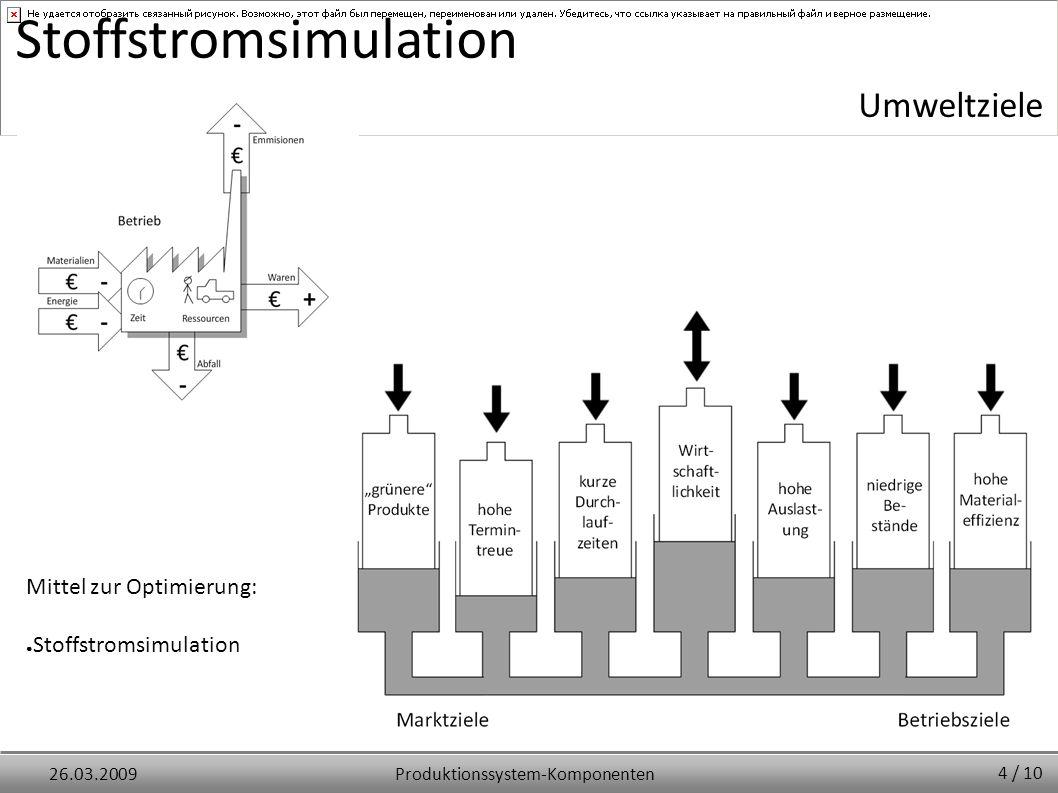 Produktionssystem-Komponenten26.03.2009 Stoffstromsimulation 4 / 10 Mittel zur Optimierung: ● Stoffstromsimulation Umweltziele