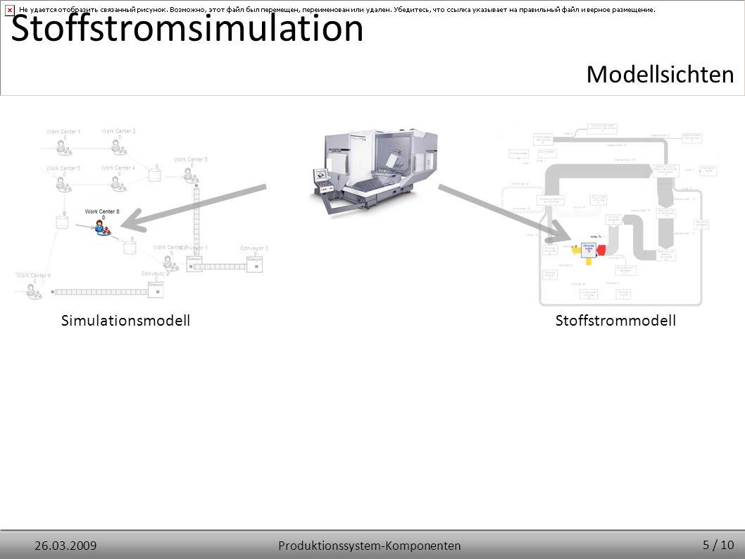 Produktionssystem-Komponenten26.03.2009 Stoffstromsimulation Modellsichten SimulationsmodellStoffstrommodell 5 / 10