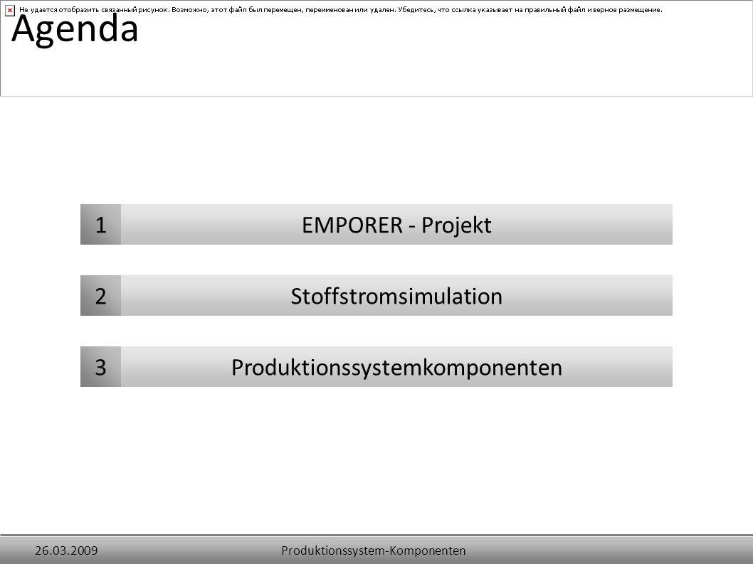 Produktionssystem-Komponenten26.03.2009 Produktionssystemkomponenten3 Stoffstromsimulation2 EMPORER - Projekt1 Agenda