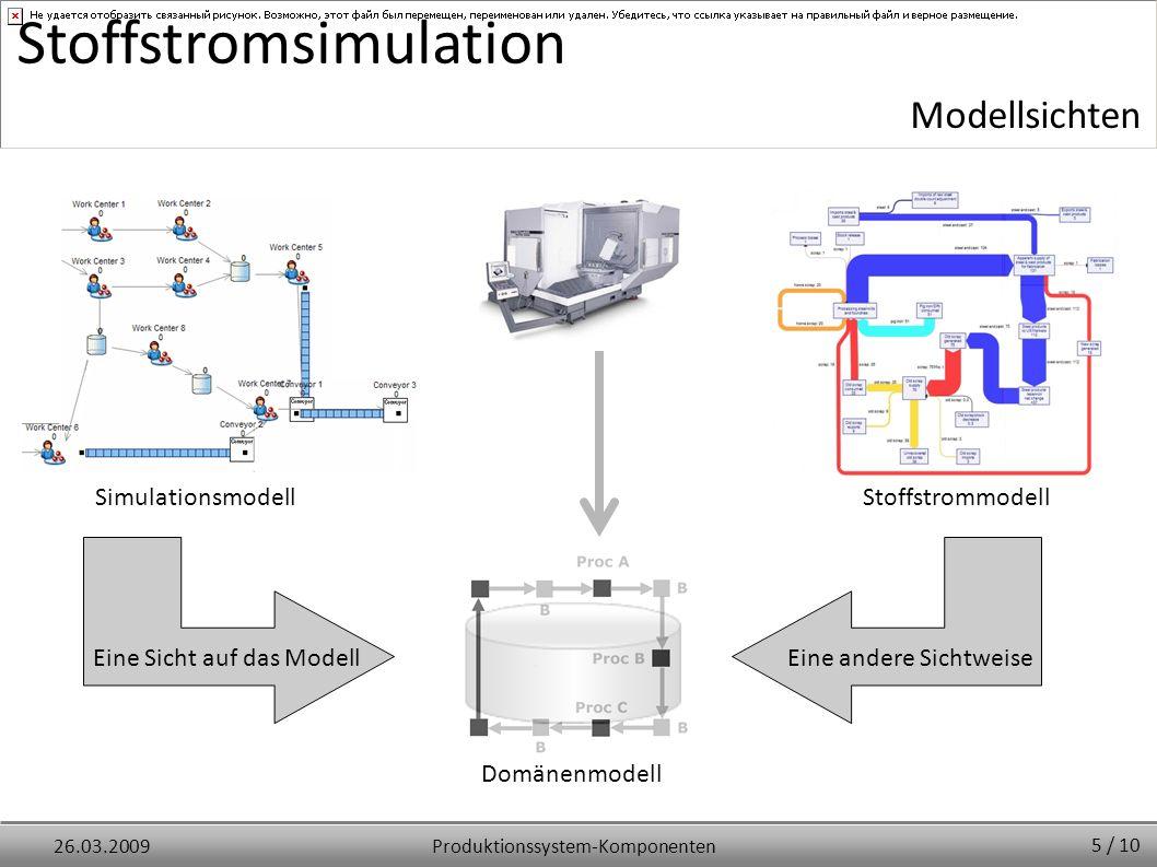 Produktionssystem-Komponenten26.03.2009 Stoffstromsimulation Modellsichten SimulationsmodellStoffstrommodell Domänenmodell Eine Sicht auf das ModellEine andere Sichtweise 5 / 10