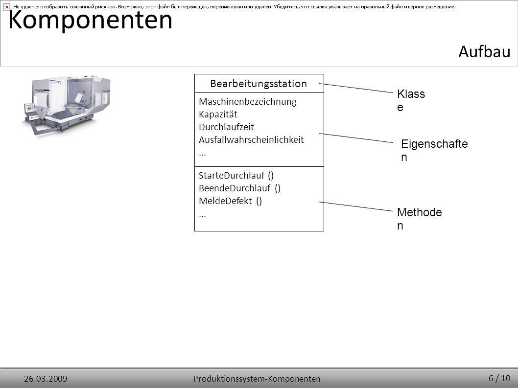 Produktionssystem-Komponenten26.03.2009 StarteDurchlauf () BeendeDurchlauf () MeldeDefekt ()... Bearbeitungsstation Komponenten Aufbau Klass e Maschin
