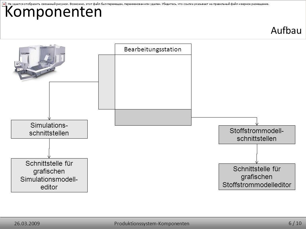 Produktionssystem-Komponenten26.03.2009 Komponenten Aufbau Simulations- schnittstellen Stoffstrommodell- schnittstellen Schnittstelle für grafischen S