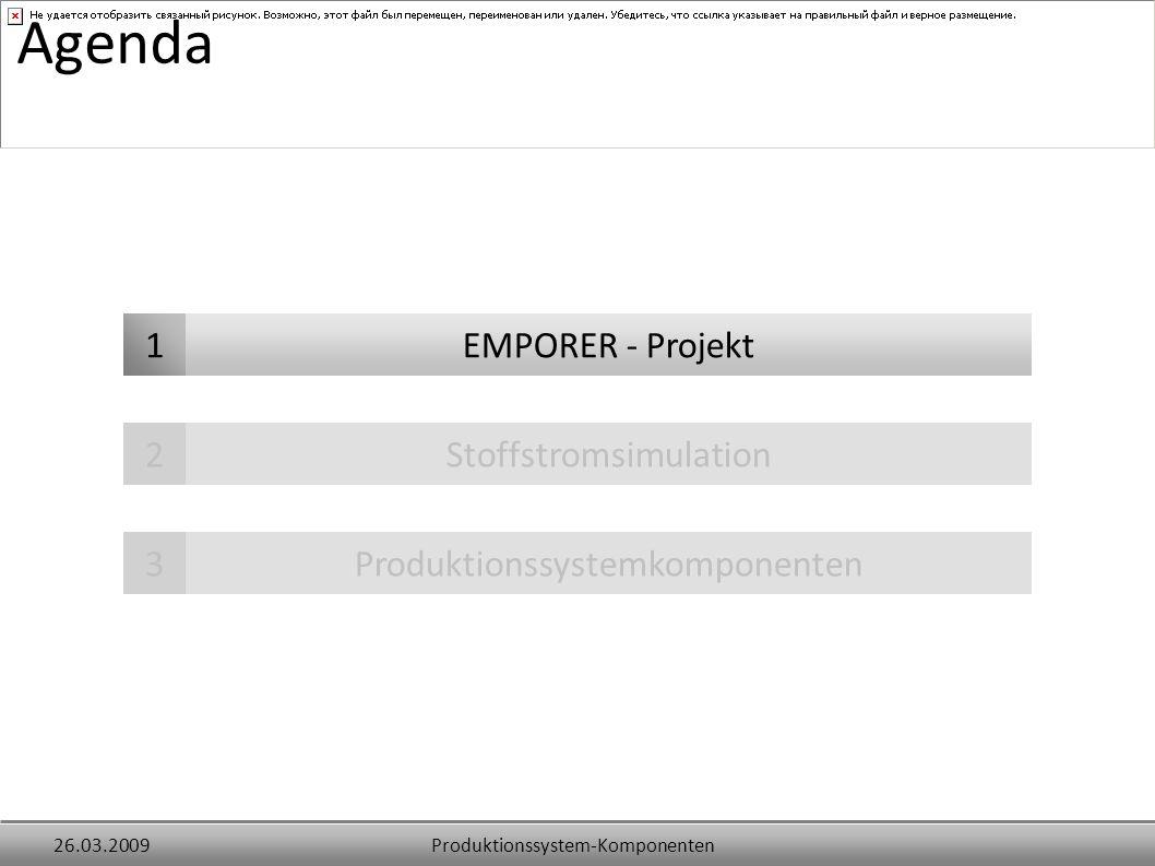 Produktionssystem-Komponenten26.03.2009 EMPORER - Projekt1 Agenda Stoffstromsimulation2 Produktionssystemkomponenten3