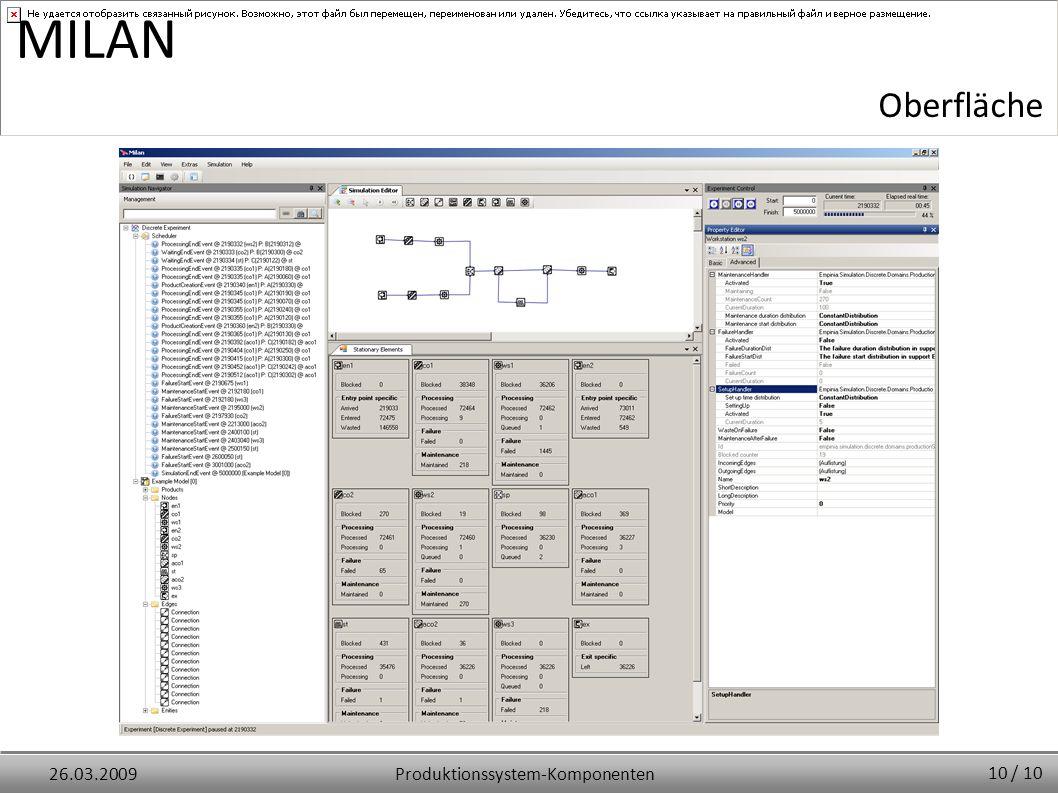 Produktionssystem-Komponenten26.03.2009 MILAN //TODO: Screenshot, einzelne Views hervorheben und erläutern Oberfläche 10 / 10