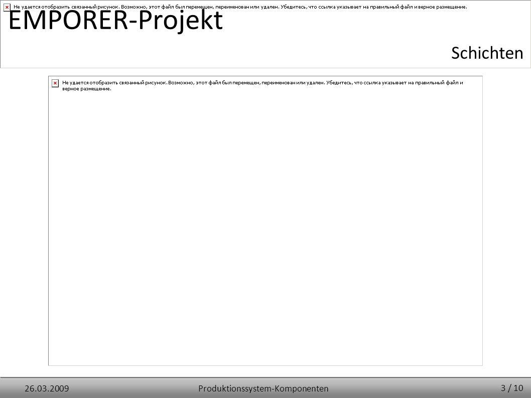 Produktionssystem-Komponenten26.03.2009 EMPORER-Projekt Schichten 3 / 10