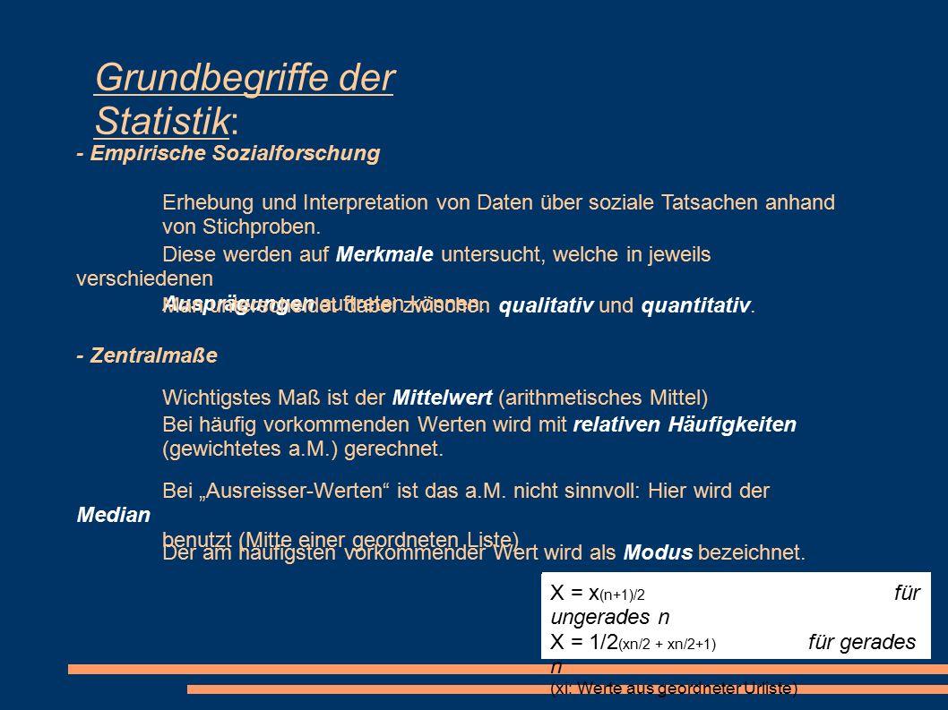Grundbegriffe der Statistik: - Empirische Sozialforschung Erhebung und Interpretation von Daten über soziale Tatsachen anhand von Stichproben. Diese w