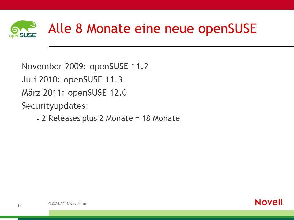 © 21.09.2016 Novell Inc. 1414 Alle 8 Monate eine neue openSUSE November 2009: openSUSE 11.2 Juli 2010: openSUSE 11.3 März 2011: openSUSE 12.0 Security