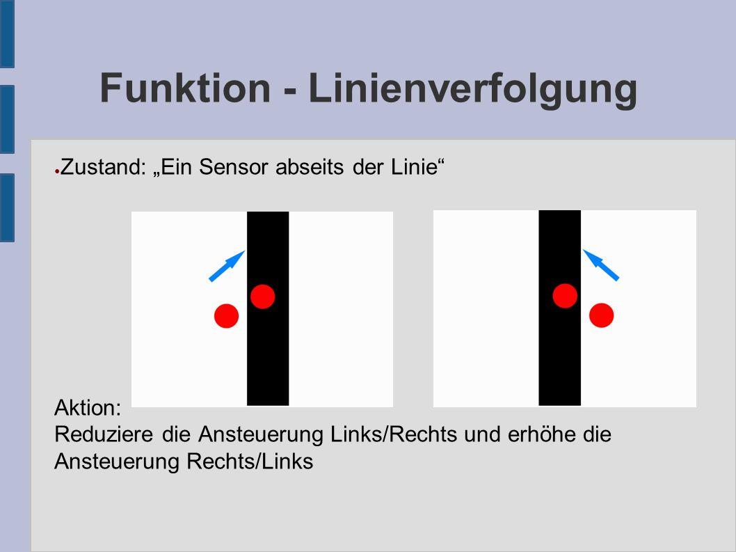 """Funktion - Linienverfolgung ● Zustand: """"Ein Sensor abseits der Linie Aktion: Reduziere die Ansteuerung Links/Rechts und erhöhe die Ansteuerung Rechts/Links"""