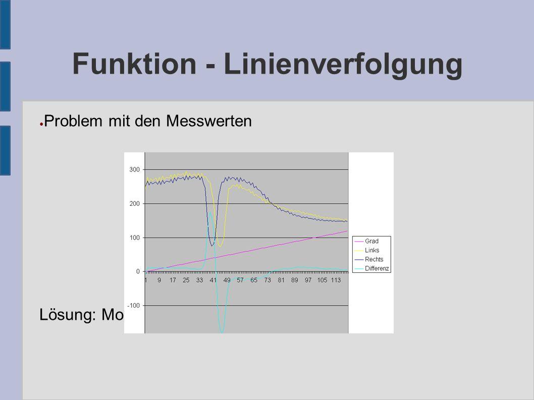 Funktion - Linienverfolgung ● Problem mit den Messwerten Lösung: Modifikationen der Sensoren