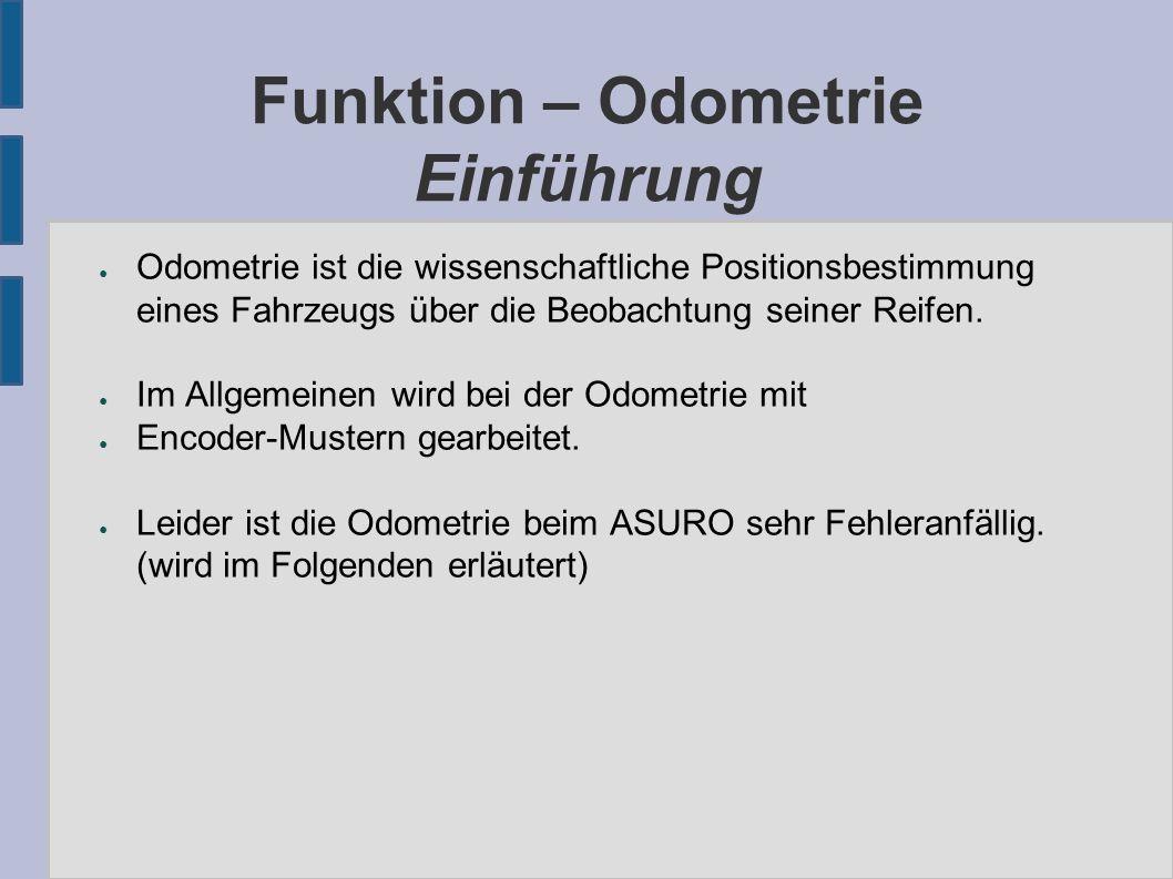 Funktion – Odometrie Einführung ● Odometrie ist die wissenschaftliche Positionsbestimmung eines Fahrzeugs über die Beobachtung seiner Reifen.