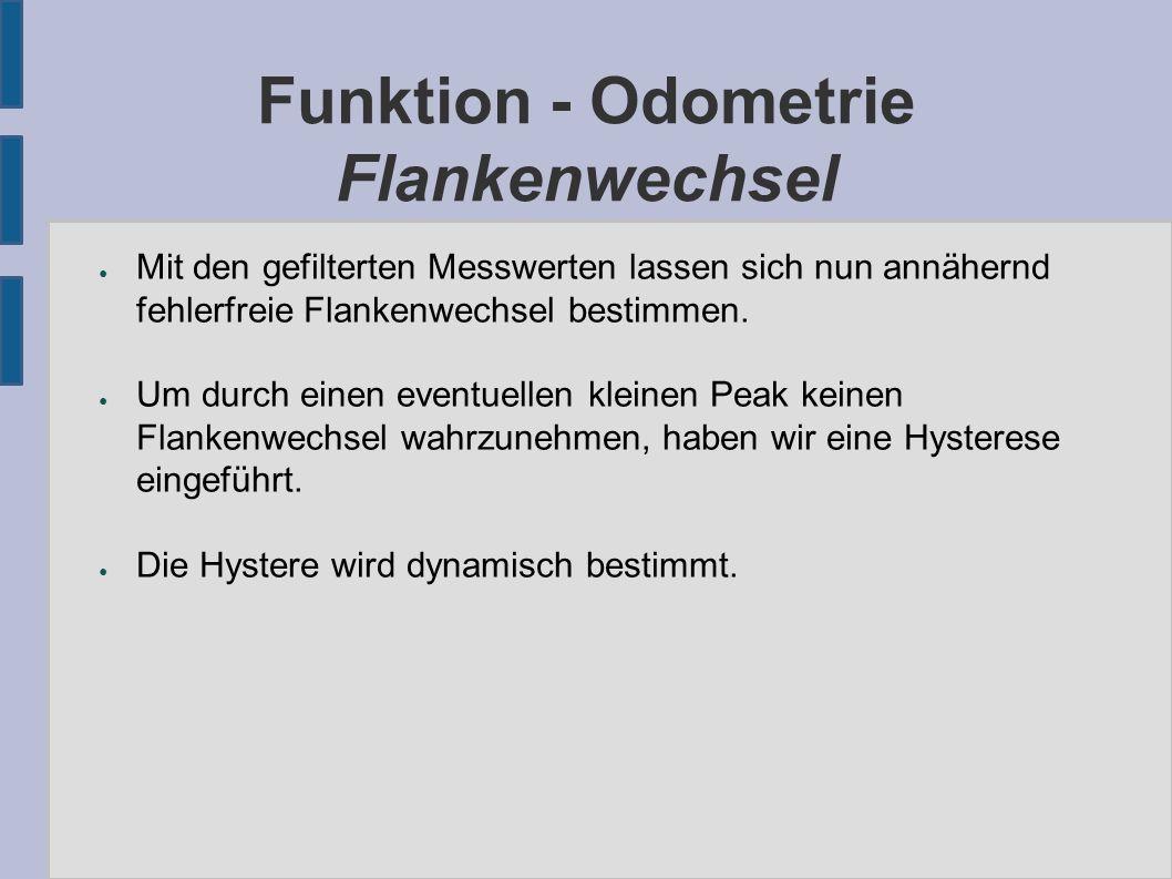 Funktion - Odometrie Flankenwechsel ● Mit den gefilterten Messwerten lassen sich nun annähernd fehlerfreie Flankenwechsel bestimmen.