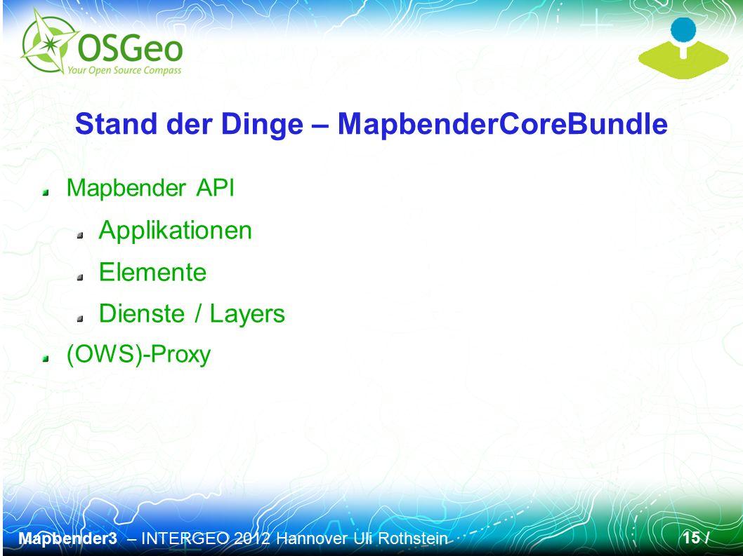 Mapbender3 – INTERGEO 2012 Hannover Uli Rothstein 15 / Stand der Dinge – MapbenderCoreBundle Mapbender API Applikationen Elemente Dienste / Layers (OW