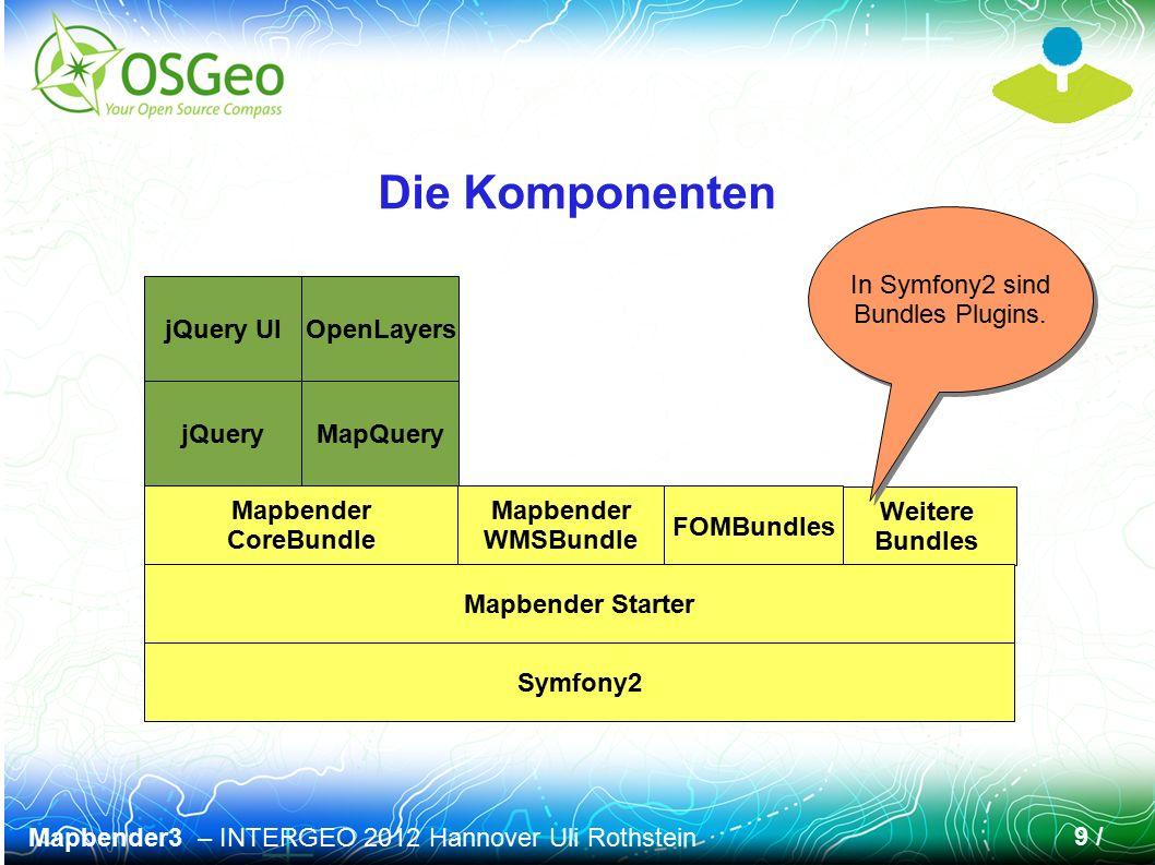 Mapbender3 – INTERGEO 2012 Hannover Uli Rothstein 10 / Symfony2 Strikt objektorientiertes PHP-Framework auf Basis von PHP >= 5.3.8 Auf Geschwindigkeit optimiert Eingebauter Klassencache PHP-APC ready (Byte Code Cache) Bausteinphilosophie Symfony Components Doctrine, Twig, Monolog...