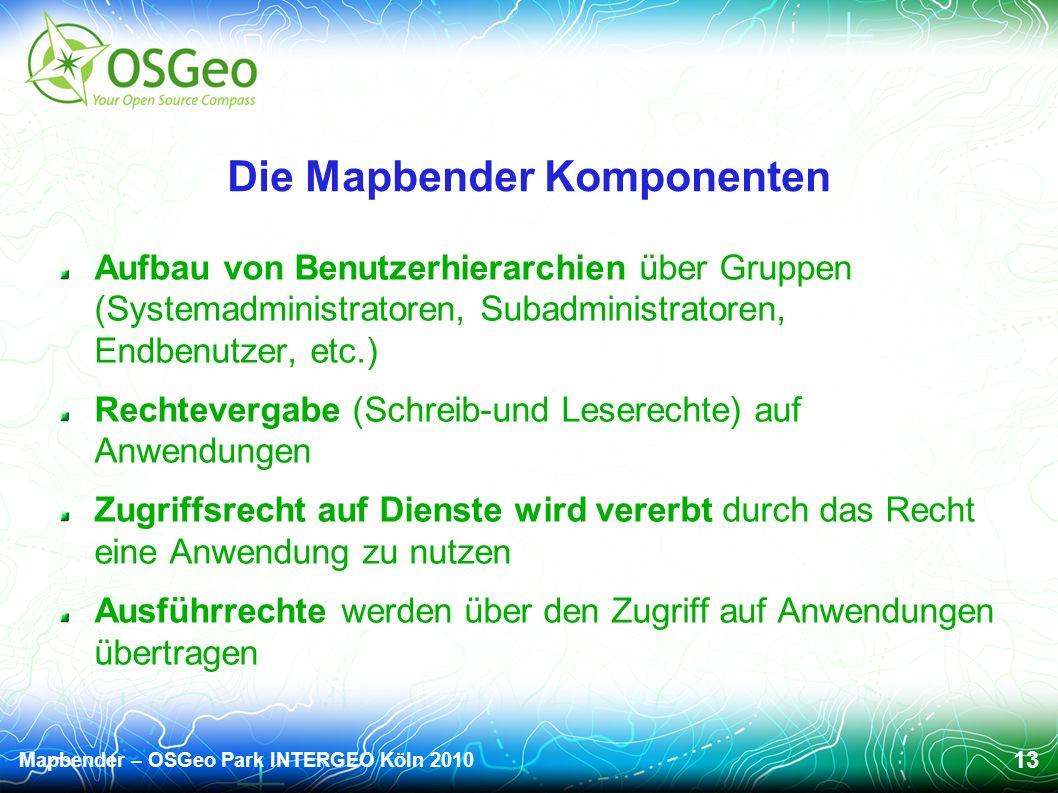 Mapbender – OSGeo Park INTERGEO Köln 2010 13 Die Mapbender Komponenten Aufbau von Benutzerhierarchien über Gruppen (Systemadministratoren, Subadministratoren, Endbenutzer, etc.) Rechtevergabe (Schreib-und Leserechte) auf Anwendungen Zugriffsrecht auf Dienste wird vererbt durch das Recht eine Anwendung zu nutzen Ausführrechte werden über den Zugriff auf Anwendungen übertragen