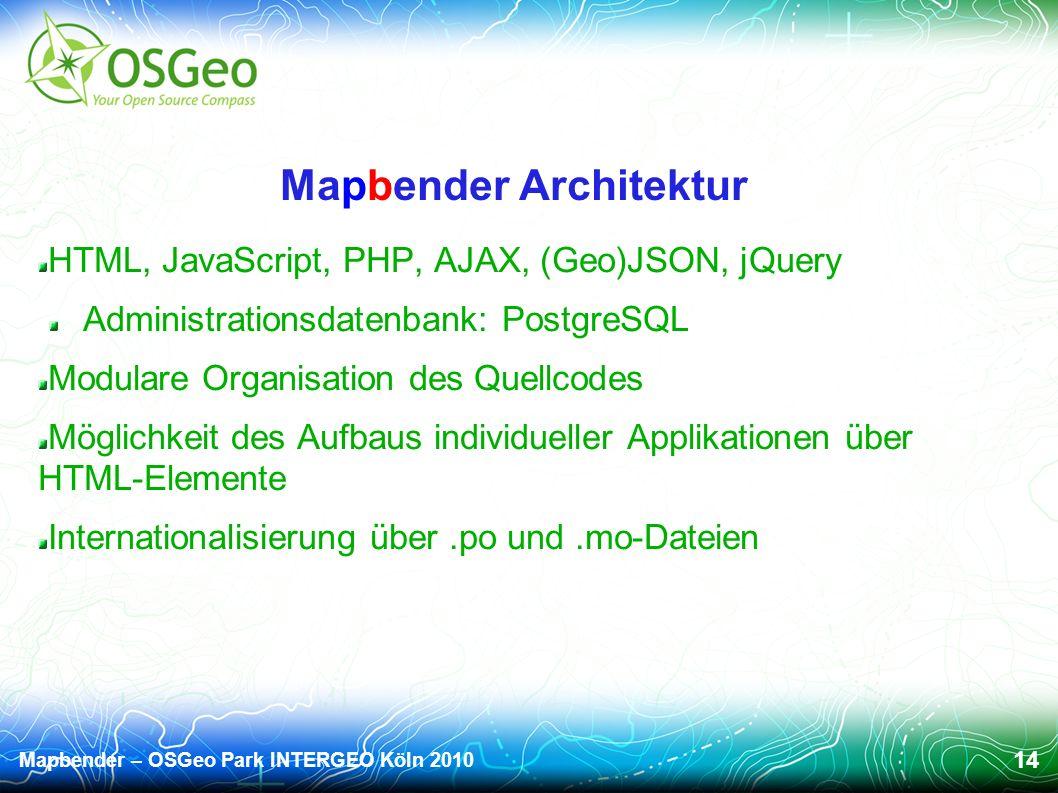 Mapbender – OSGeo Park INTERGEO Köln 2010 14 Mapbender Architektur HTML, JavaScript, PHP, AJAX, (Geo)JSON, jQuery Administrationsdatenbank: PostgreSQL Modulare Organisation des Quellcodes Möglichkeit des Aufbaus individueller Applikationen über HTML-Elemente Internationalisierung über.po und.mo-Dateien