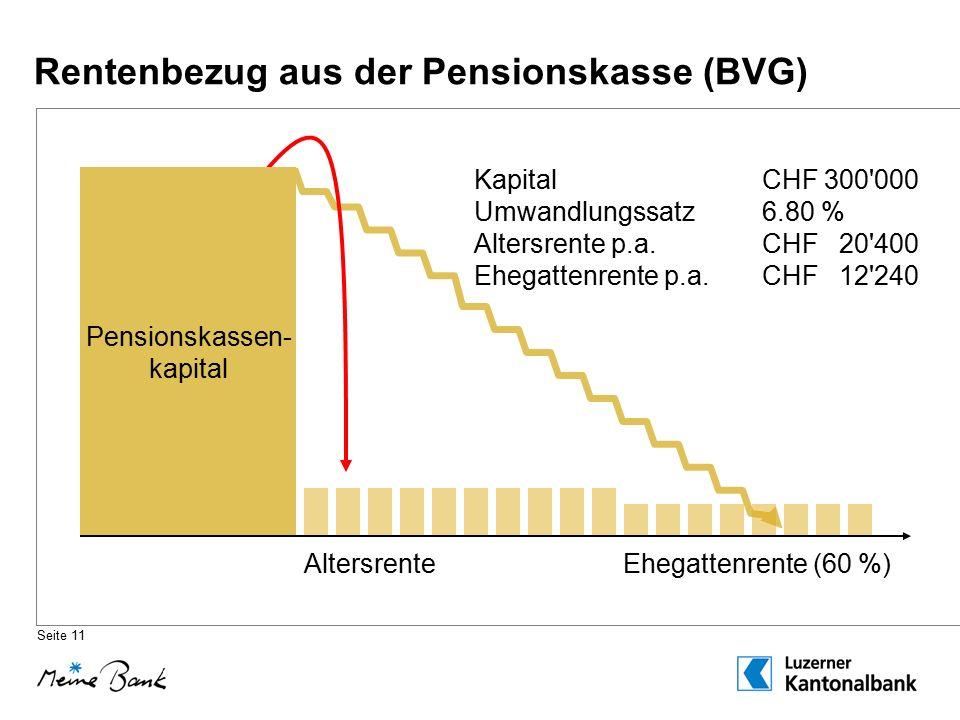 Rentenbezug aus der Pensionskasse (BVG) Seite 11 Altersrente Ehegattenrente (60 %) Pensionskassen- kapital KapitalCHF 300 000 Umwandlungssatz6.80 % Altersrente p.a.CHF 20 400 Ehegattenrente p.a.CHF 12 240